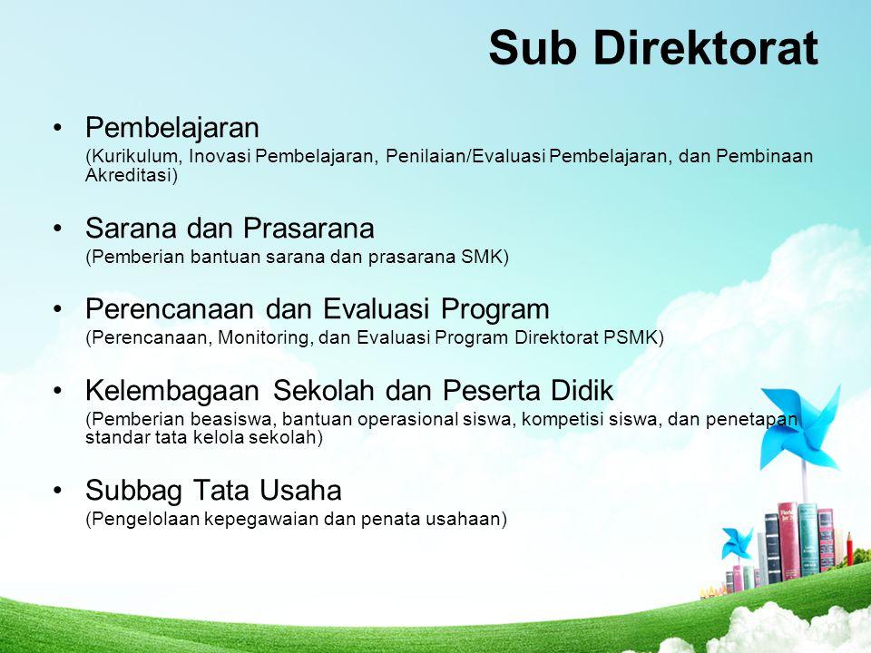 Sub Direktorat Pembelajaran Sarana dan Prasarana