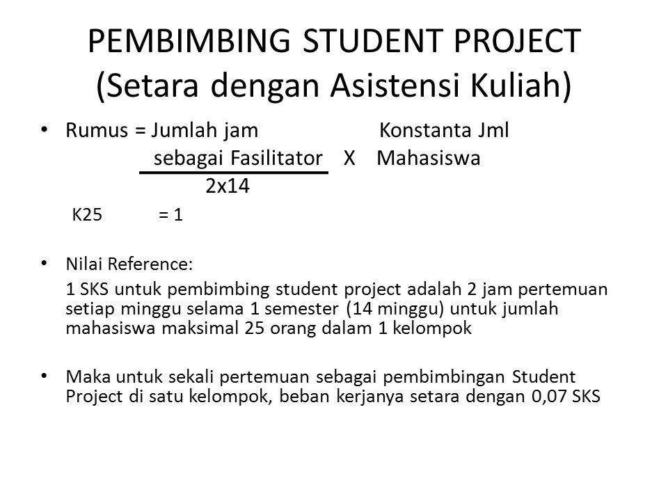 PEMBIMBING STUDENT PROJECT (Setara dengan Asistensi Kuliah)