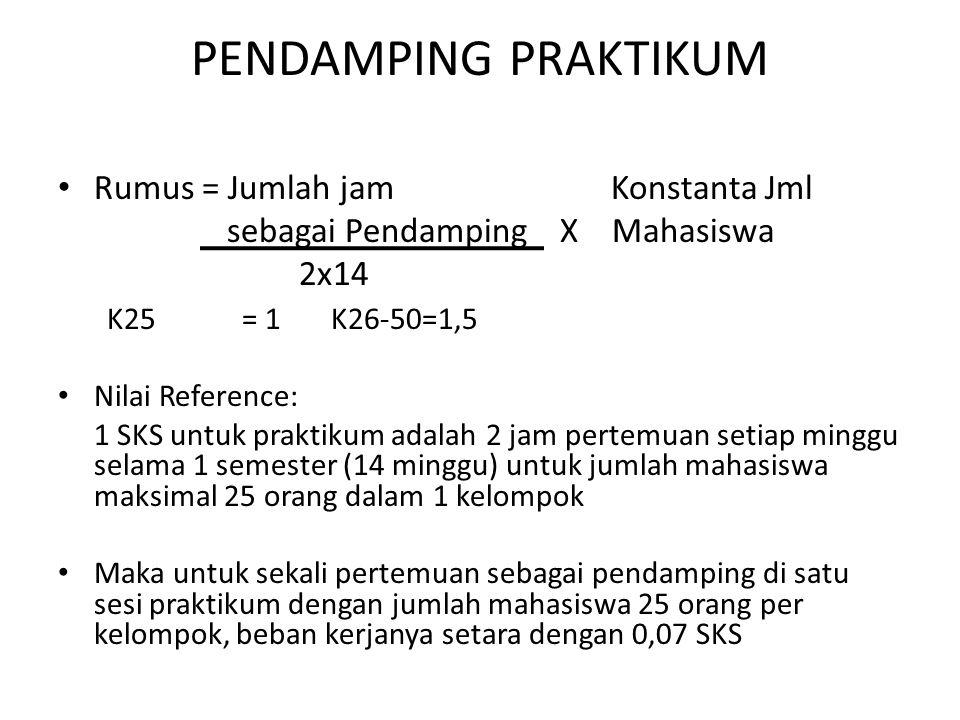 PENDAMPING PRAKTIKUM Rumus = Jumlah jam Konstanta Jml
