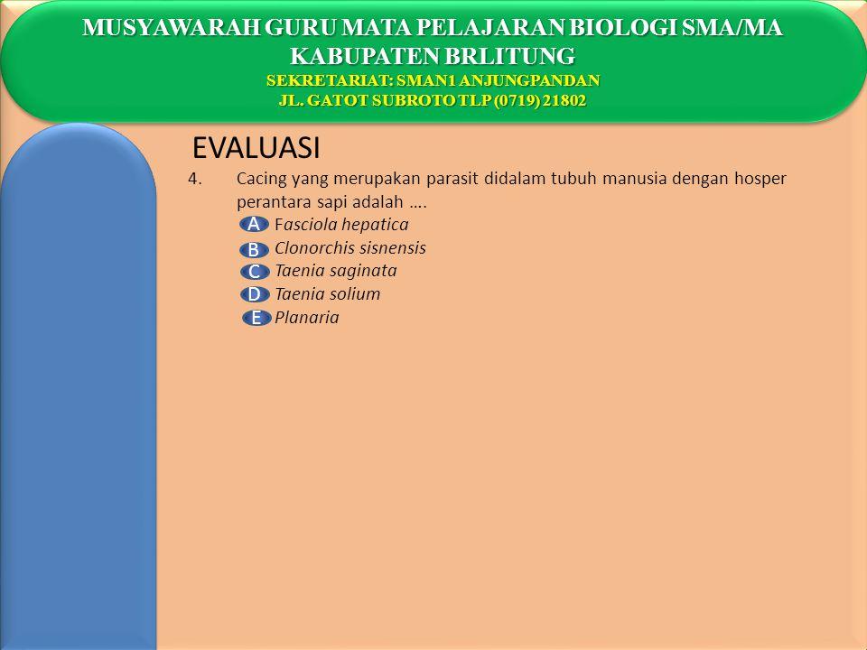 EVALUASI MUSYAWARAH GURU MATA PELAJARAN BIOLOGI SMA/MA