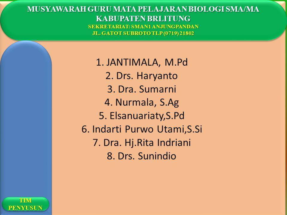 Indarti Purwo Utami,S.Si Dra. Hj.Rita Indriani Drs. Sunindio