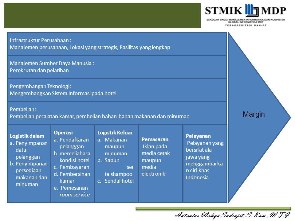 Margin Infrastruktur Perusahaan :