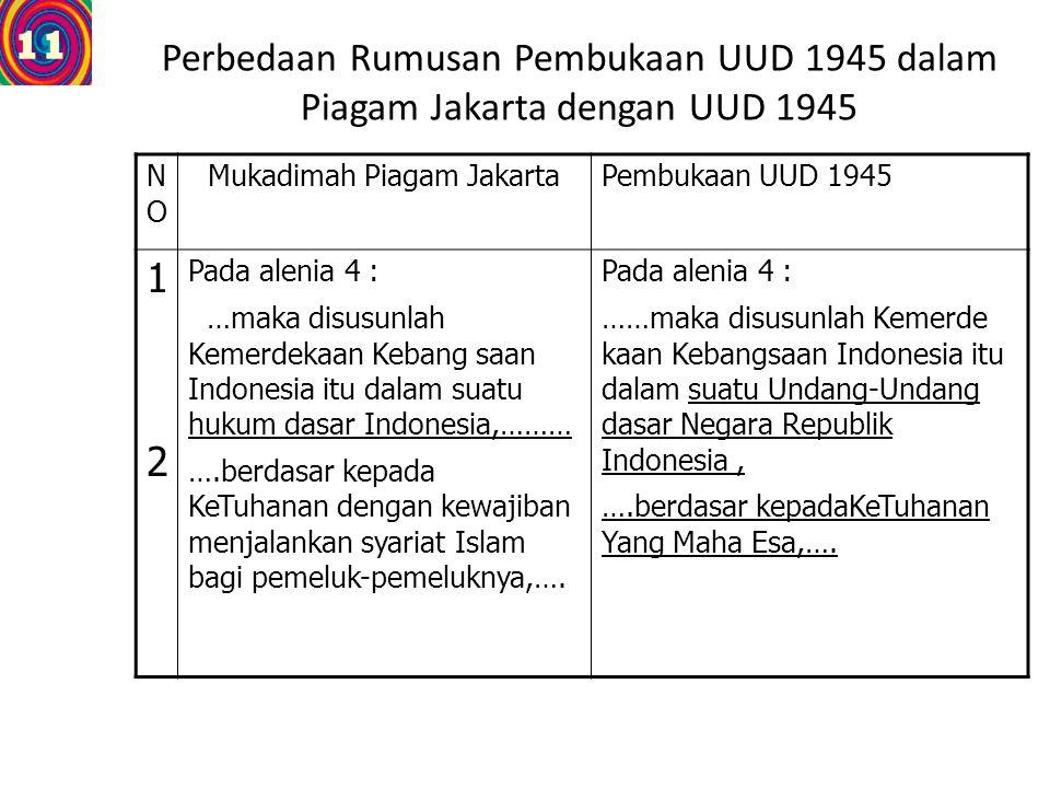Mukadimah Piagam Jakarta