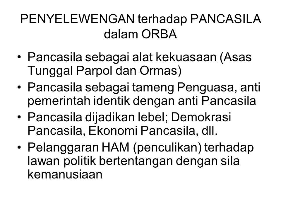 PENYELEWENGAN terhadap PANCASILA dalam ORBA