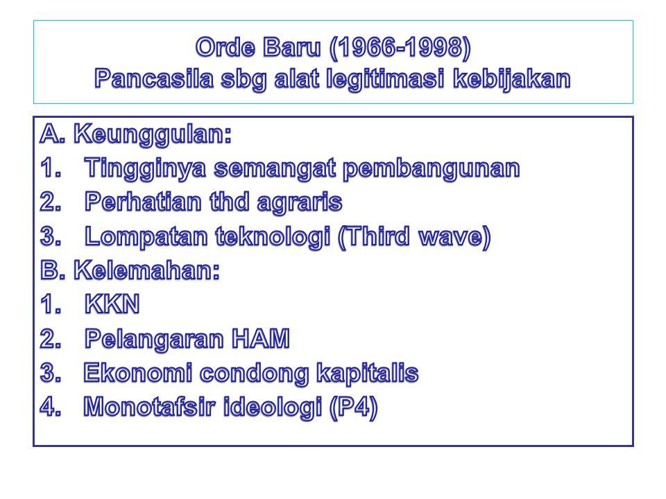 Orde Baru (1966-1998) Pancasila sbg alat legitimasi kebijakan