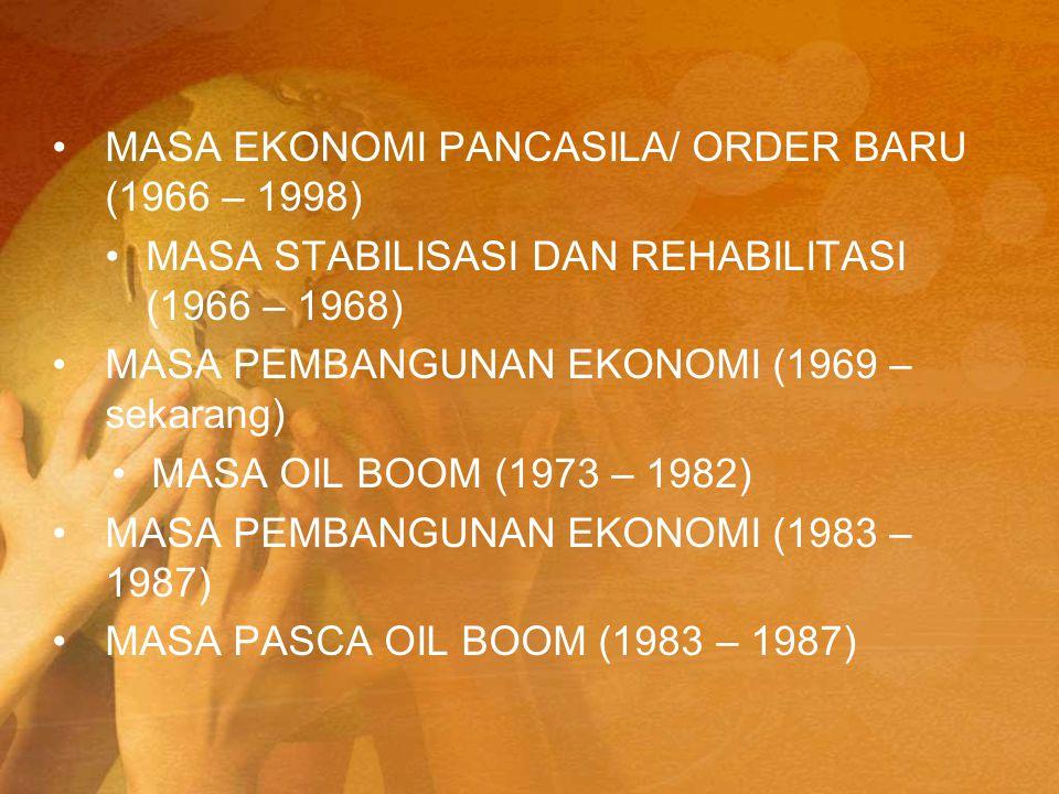MASA EKONOMI PANCASILA/ ORDER BARU (1966 – 1998)