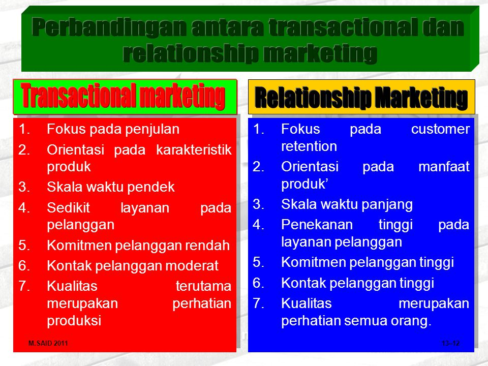 Perbandingan antara transactional dan relationship marketing