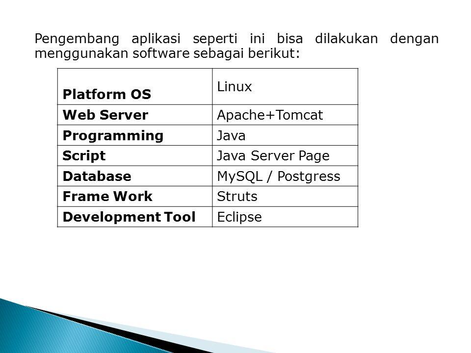 Pengembang aplikasi seperti ini bisa dilakukan dengan menggunakan software sebagai berikut: