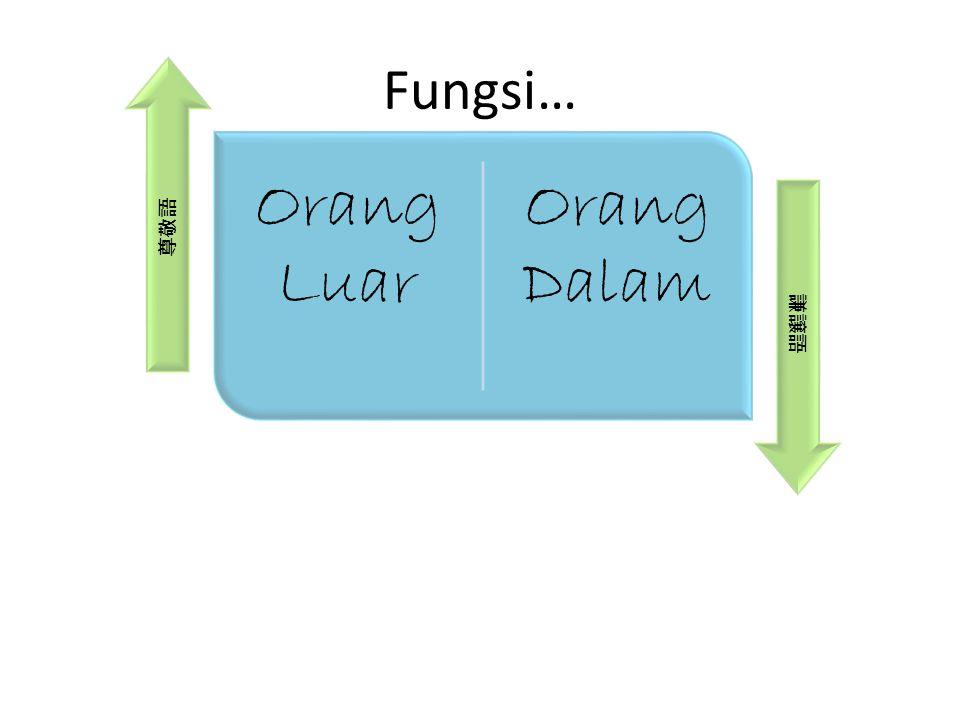 Fungsi… 尊敬語 Orang Luar 謙譲語 Orang Dalam