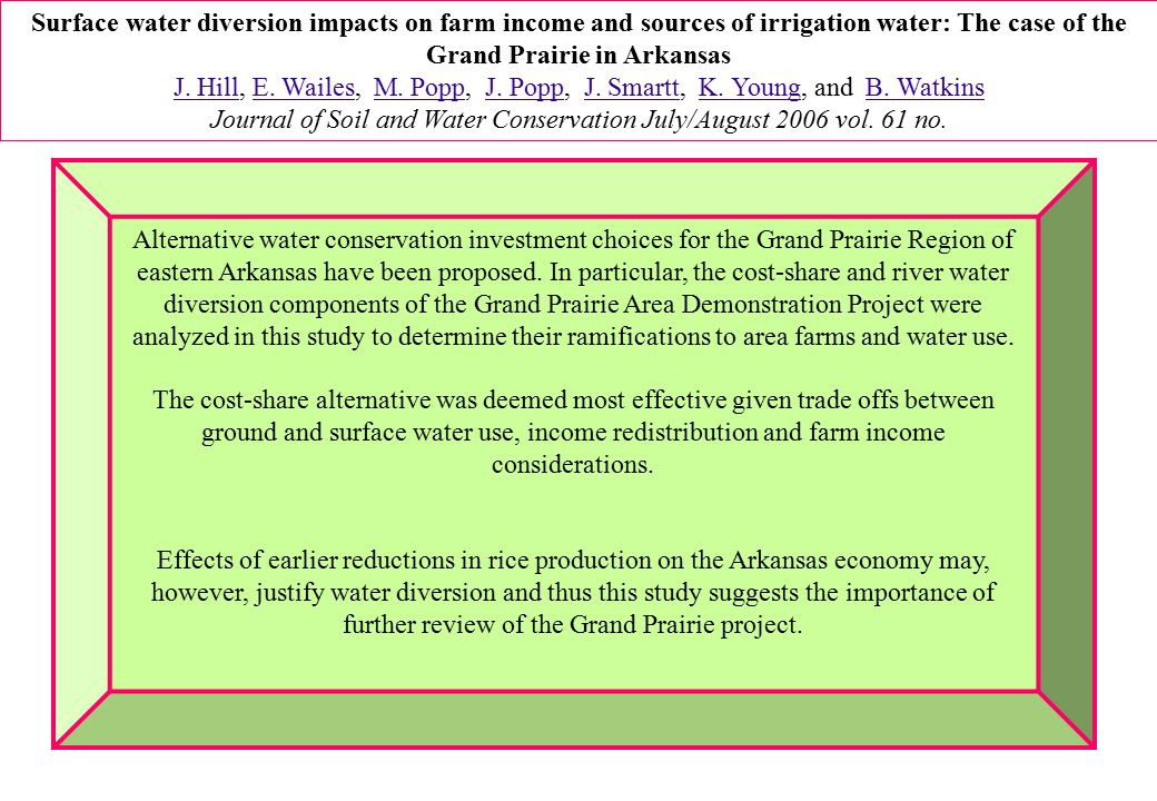 Journal of Soil and Water Conservation July/August 2006 vol. 61 no.