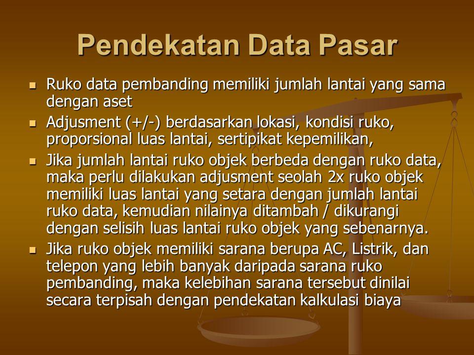 Pendekatan Data Pasar Ruko data pembanding memiliki jumlah lantai yang sama dengan aset.