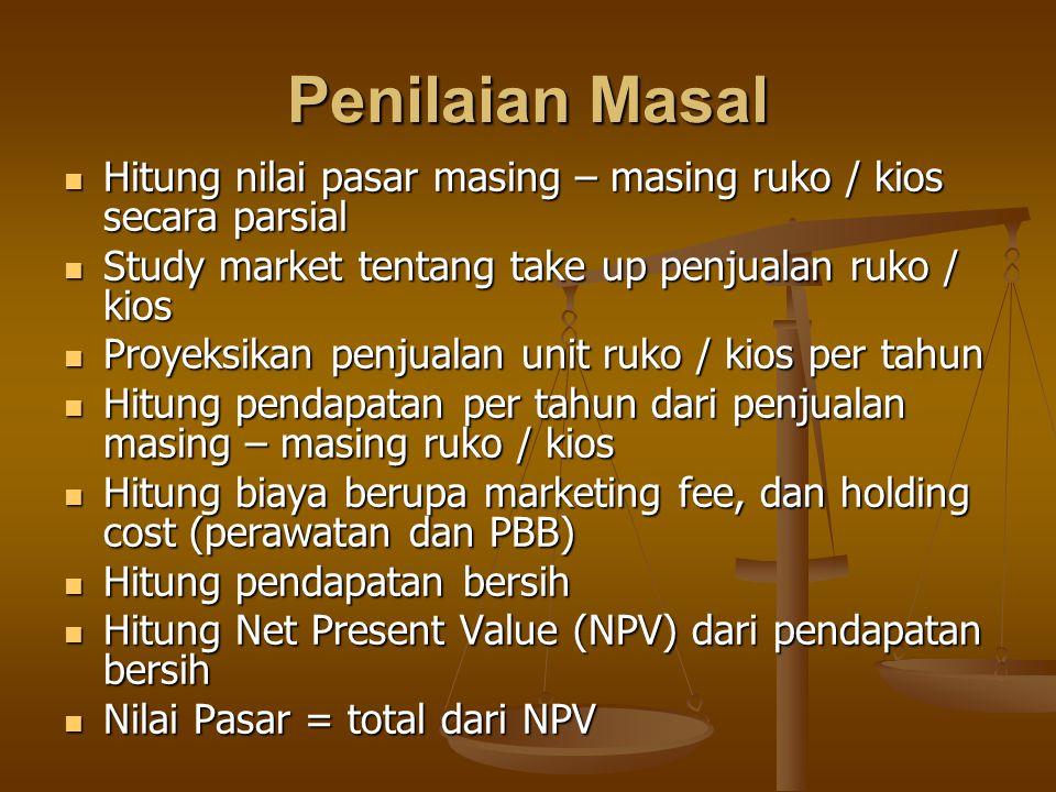Penilaian Masal Hitung nilai pasar masing – masing ruko / kios secara parsial. Study market tentang take up penjualan ruko / kios.