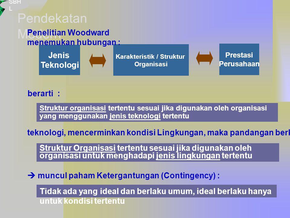 Karakteristik / Struktur
