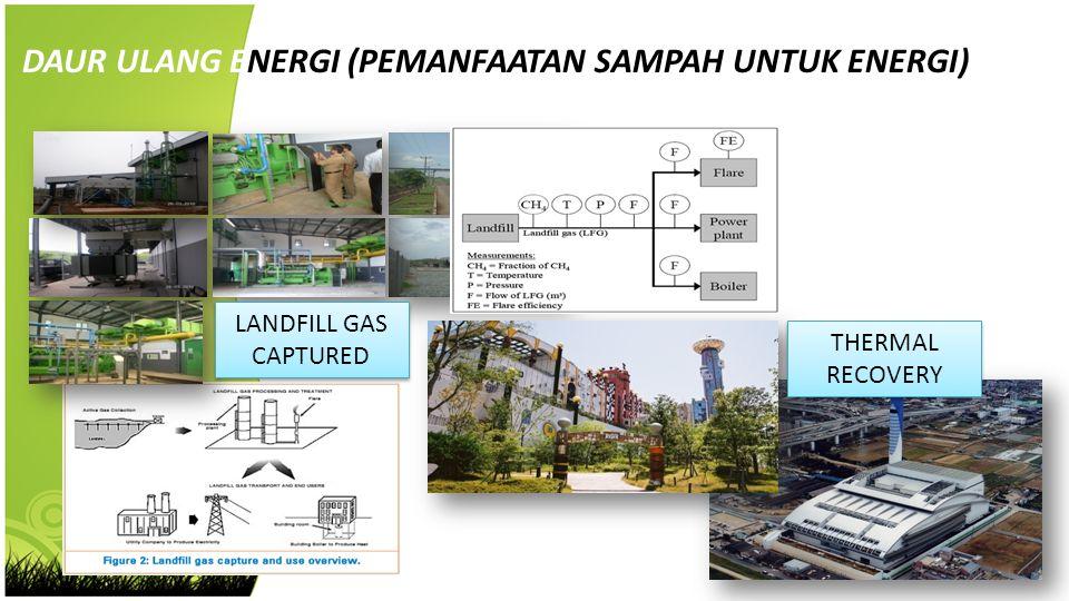 DAUR ULANG ENERGI (PEMANFAATAN SAMPAH UNTUK ENERGI)
