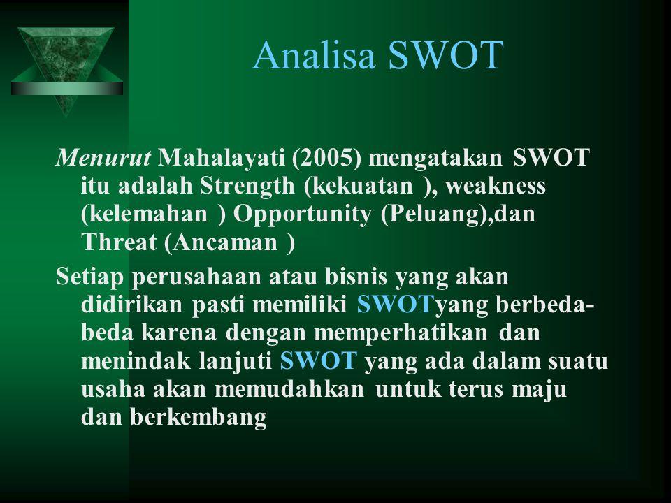 Analisa SWOT