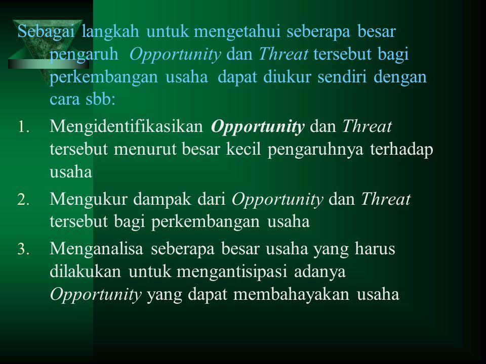 Sebagai langkah untuk mengetahui seberapa besar pengaruh Opportunity dan Threat tersebut bagi perkembangan usaha dapat diukur sendiri dengan cara sbb: