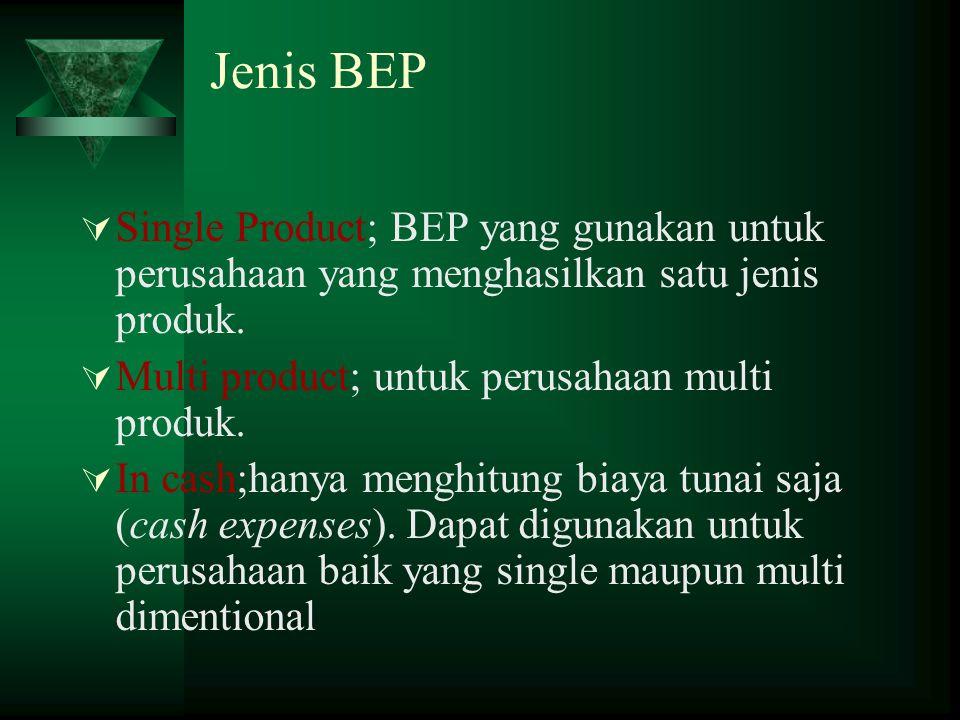 Jenis BEP Single Product; BEP yang gunakan untuk perusahaan yang menghasilkan satu jenis produk. Multi product; untuk perusahaan multi produk.