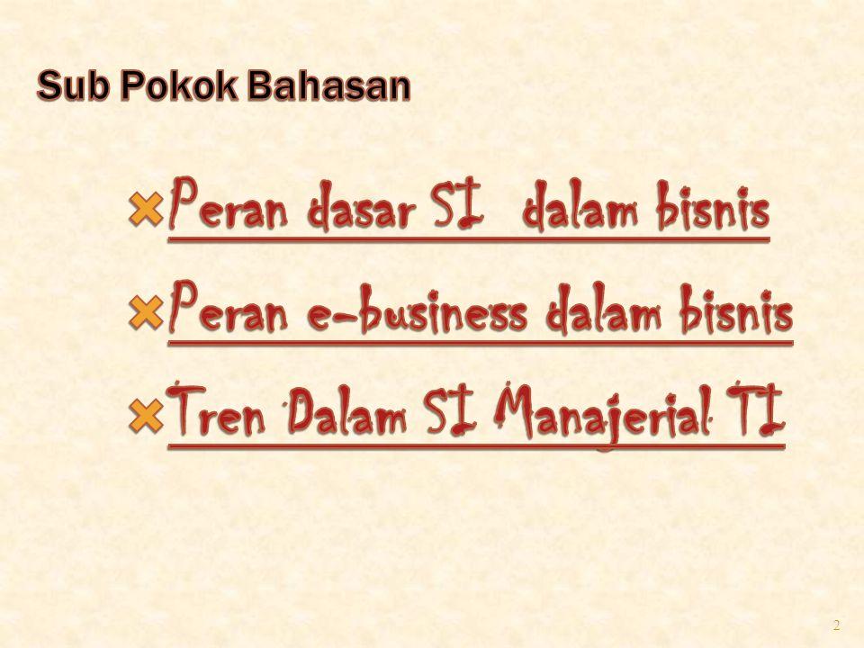 Peran dasar SI dalam bisnis Peran e-business dalam bisnis