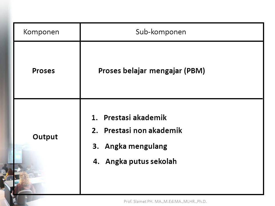 Proses belajar mengajar (PBM)