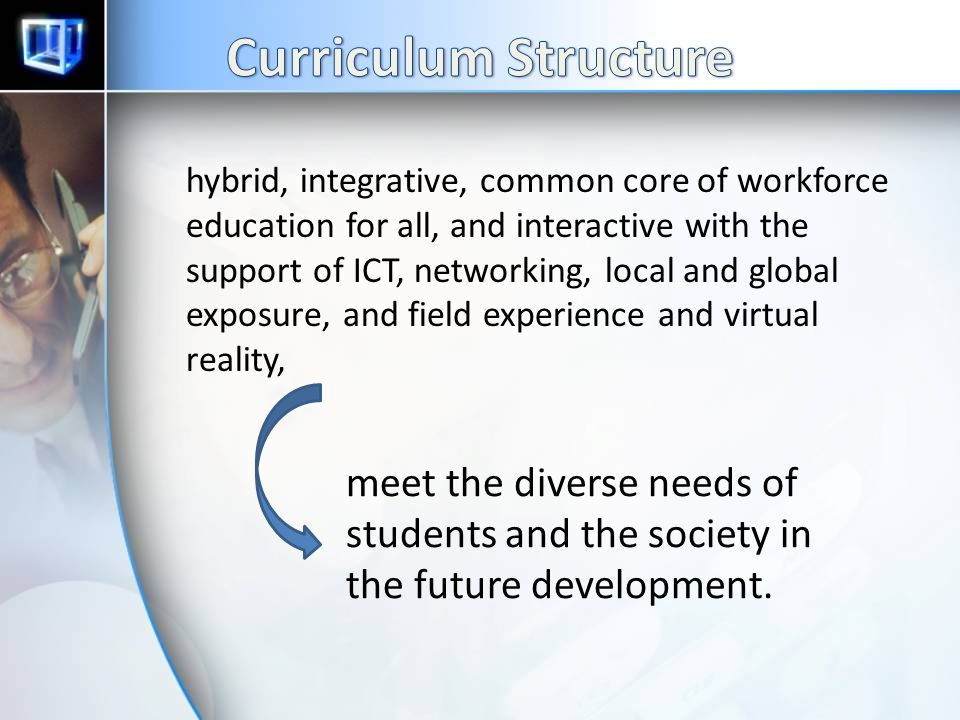 Curriculum Structure