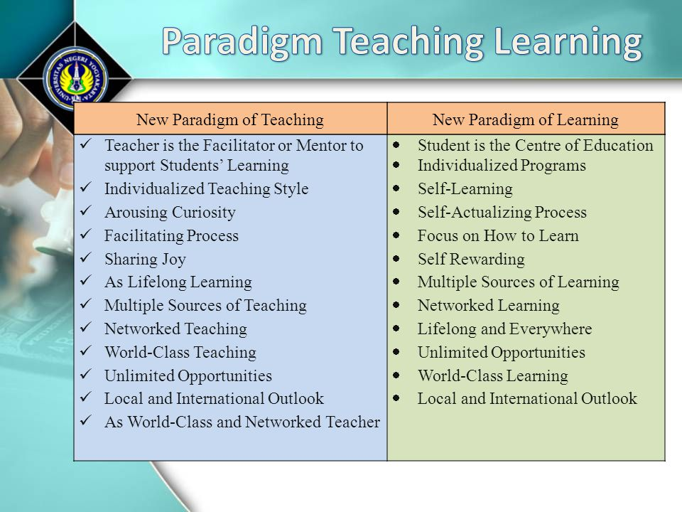 Paradigm Teaching Learning
