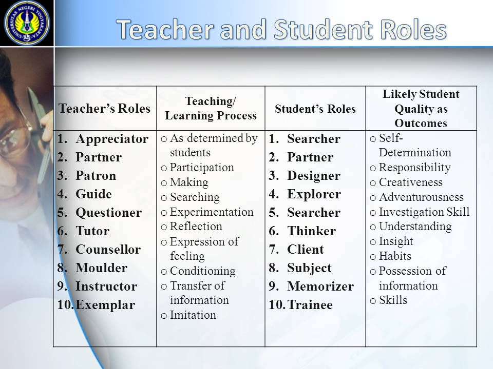 Teaching/ Learning Process Likely Student Quality as Outcomes