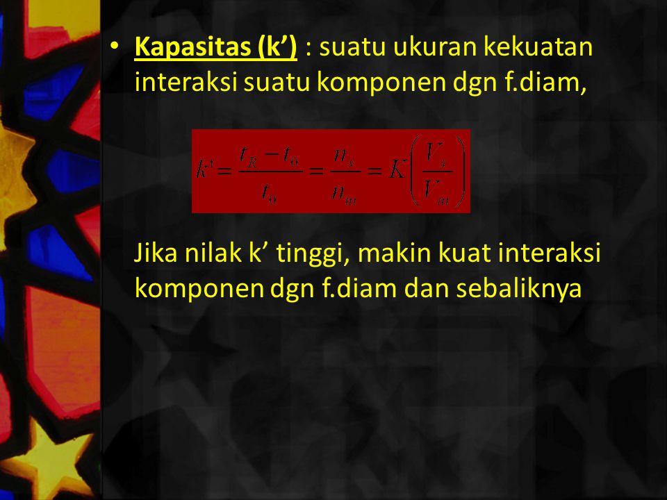 Kapasitas (k') : suatu ukuran kekuatan interaksi suatu komponen dgn f