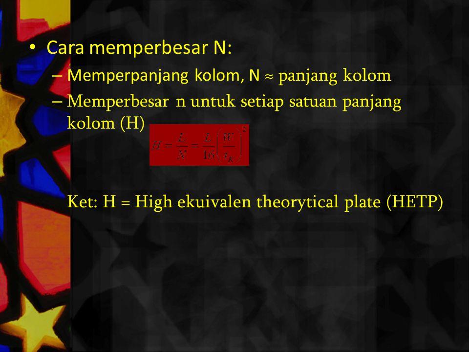 Cara memperbesar N: Memperpanjang kolom, N ≈ panjang kolom