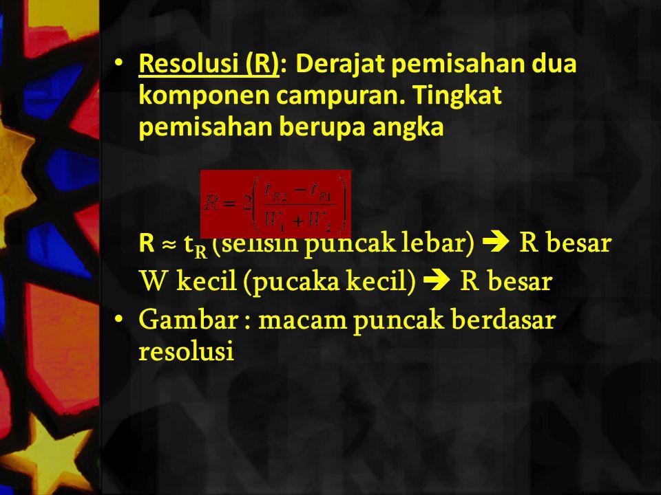 Resolusi (R): Derajat pemisahan dua komponen campuran