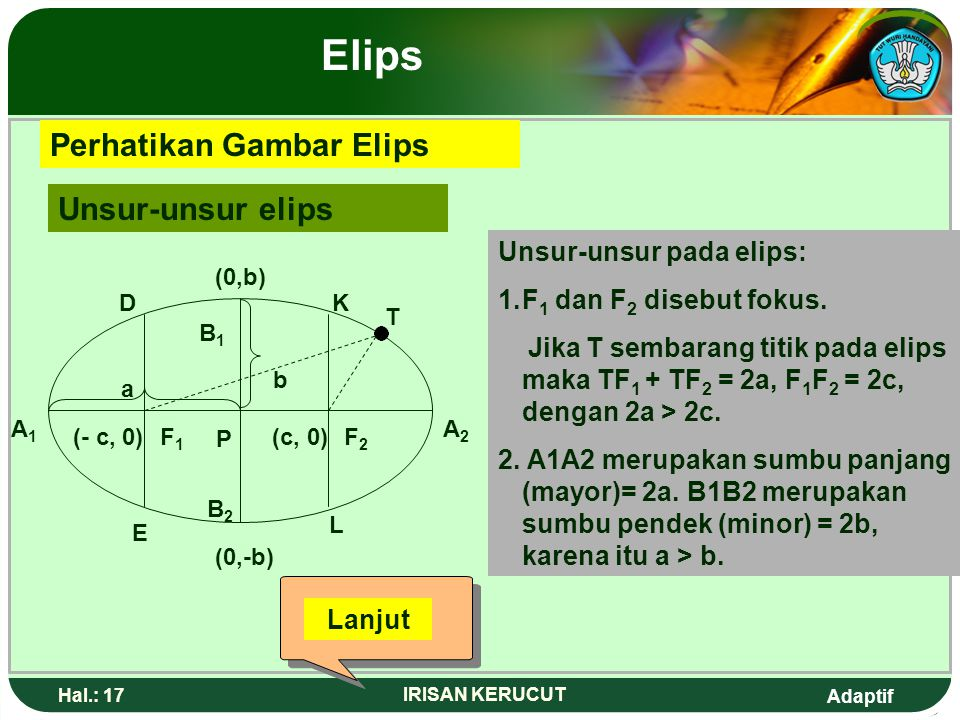 Elips Perhatikan Gambar Elips Unsur-unsur elips