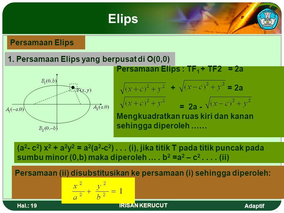 Elips Persamaan Elips 1. Persamaan Elips yang berpusat di O(0,0)
