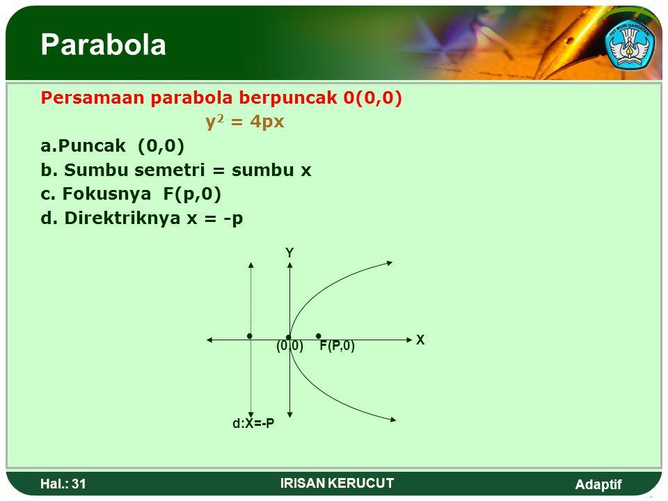 Parabola • • • Persamaan parabola berpuncak 0(0,0) y2 = 4px