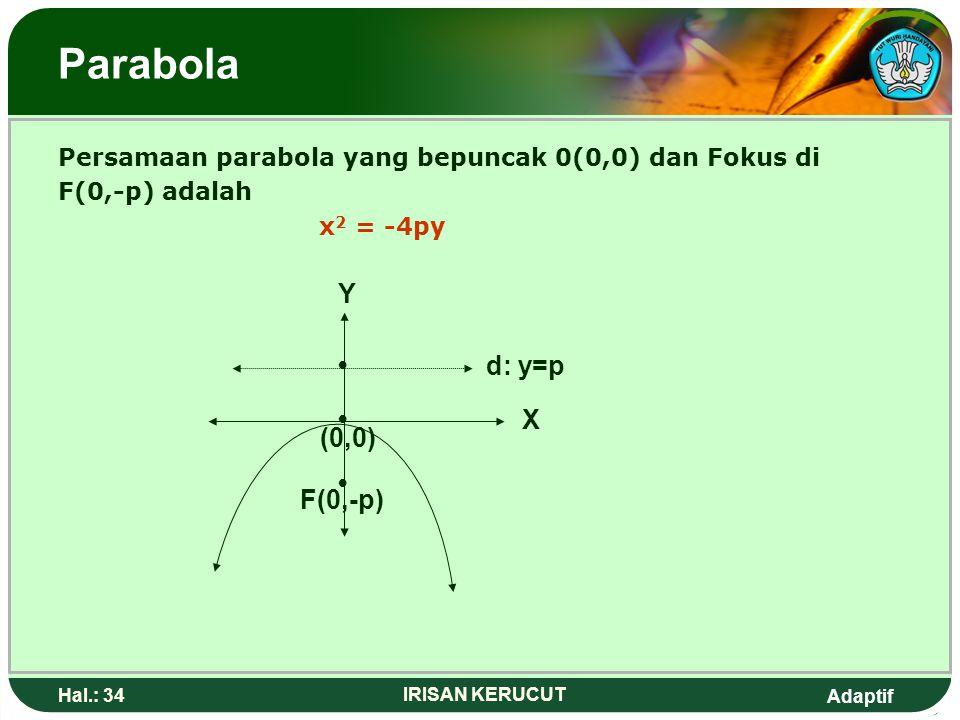 Parabola Y • d: y=p • X (0,0) • F(0,-p)