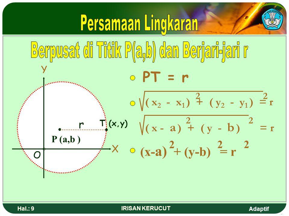 Berpusat di Titik P(a,b) dan Berjari-jari r