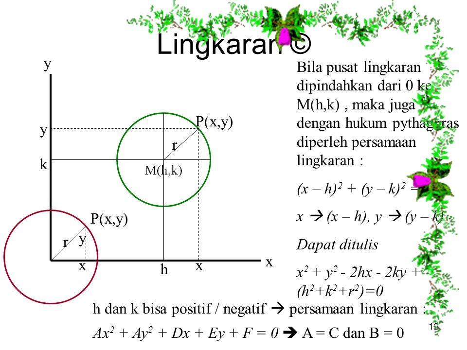 Lingkaran © y. Bila pusat lingkaran dipindahkan dari 0 ke M(h,k) , maka juga dengan hukum pythagoras diperleh persamaan lingkaran :