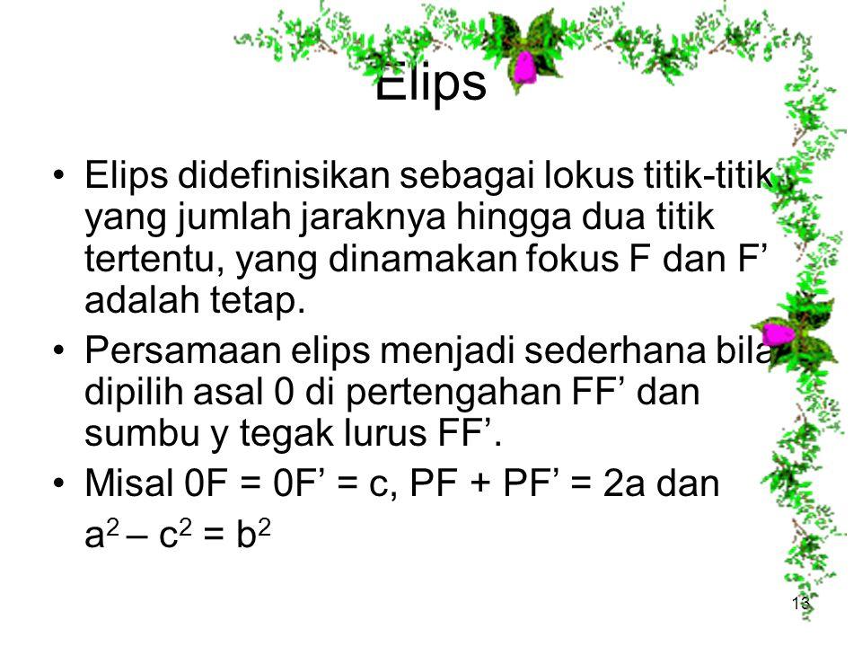 Elips Elips didefinisikan sebagai lokus titik-titik yang jumlah jaraknya hingga dua titik tertentu, yang dinamakan fokus F dan F' adalah tetap.