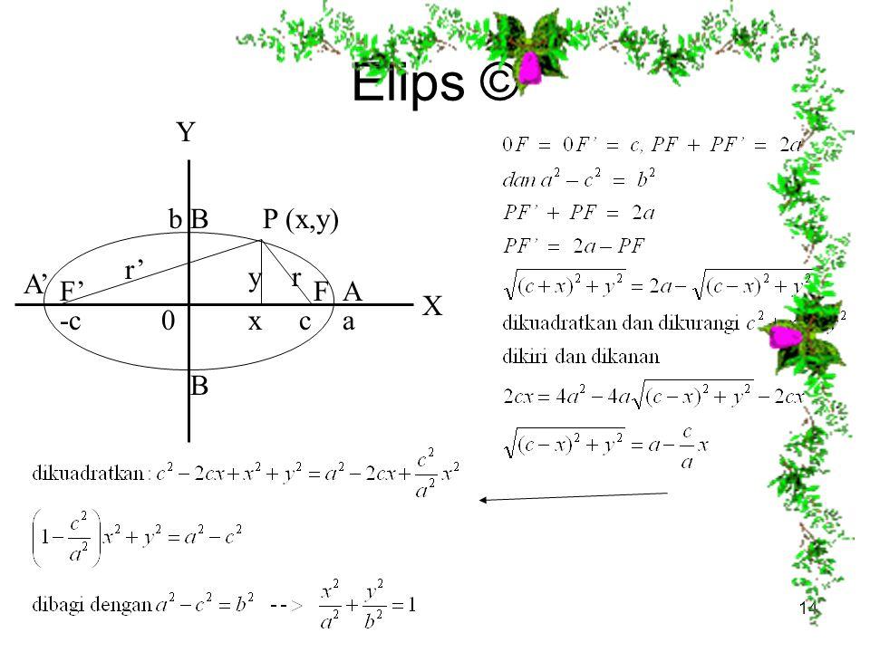 Elips © Y b B P (x,y) r' y r A' F' F A X -c x c a B