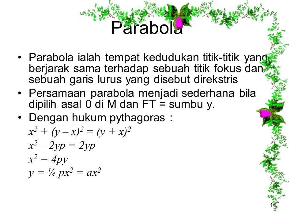 Parabola Parabola ialah tempat kedudukan titik-titik yang berjarak sama terhadap sebuah titik fokus dan sebuah garis lurus yang disebut direkstris.
