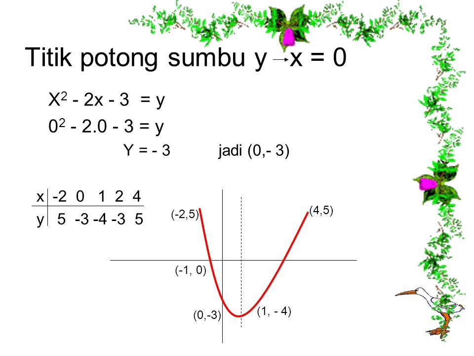 Titik potong sumbu y x = 0 X2 - 2x - 3 = y 02 - 2.0 - 3 = y