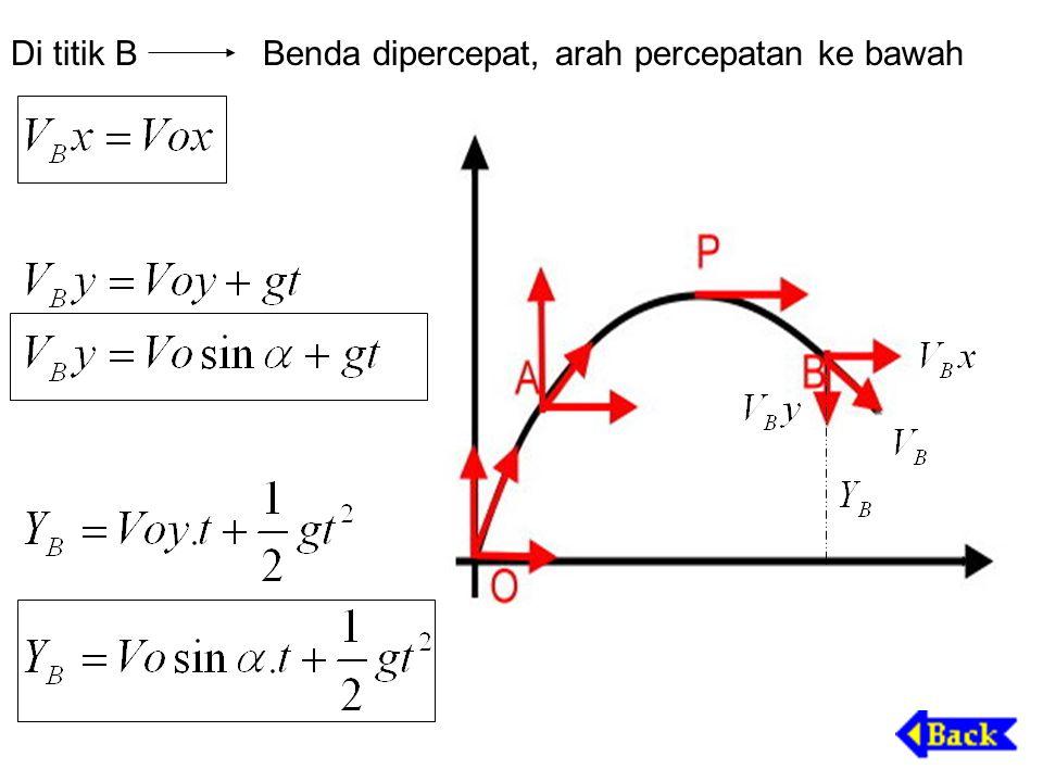Di titik B Benda dipercepat, arah percepatan ke bawah