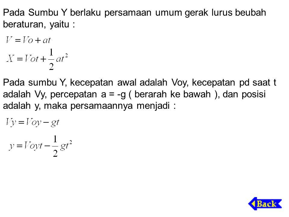 Pada Sumbu Y berlaku persamaan umum gerak lurus beubah beraturan, yaitu :