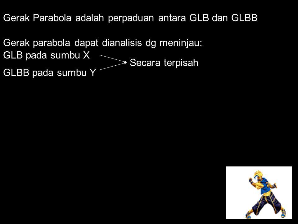Gerak Parabola adalah perpaduan antara GLB dan GLBB