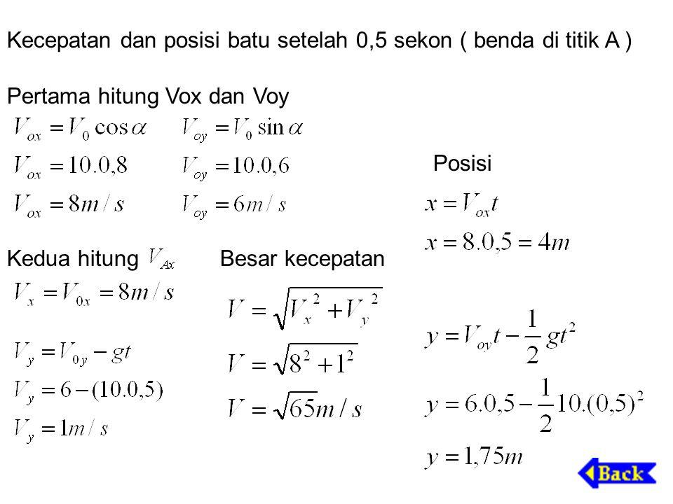 Kecepatan dan posisi batu setelah 0,5 sekon ( benda di titik A )