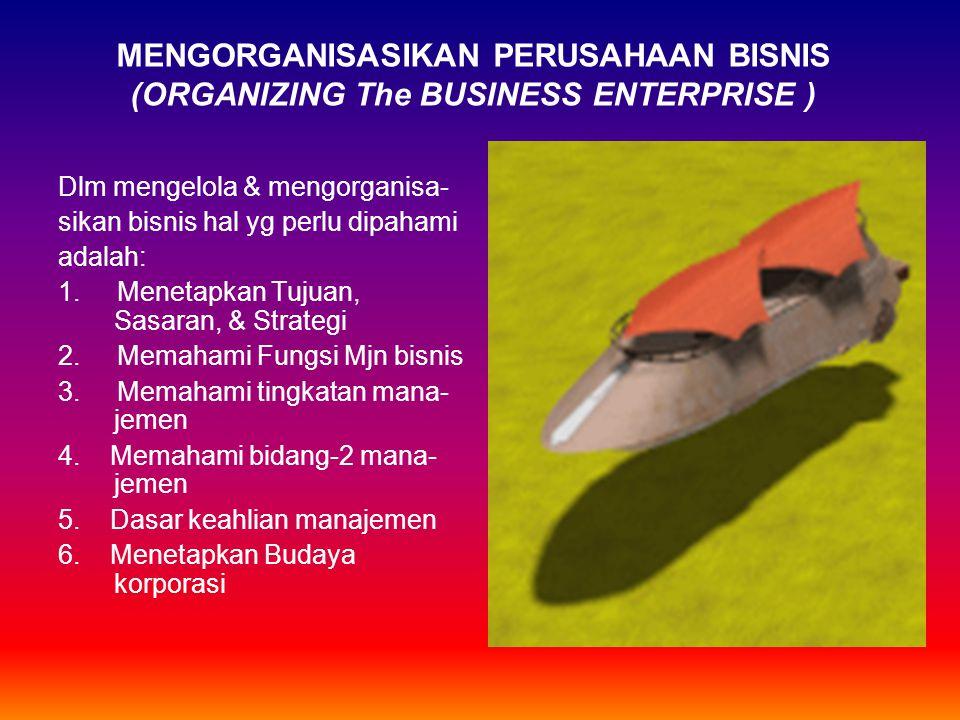 MENGORGANISASIKAN PERUSAHAAN BISNIS (ORGANIZING The BUSINESS ENTERPRISE )