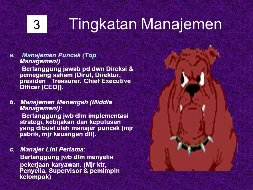Tingkatan Manajemen 3 a. Manajemen Puncak (Top Management)