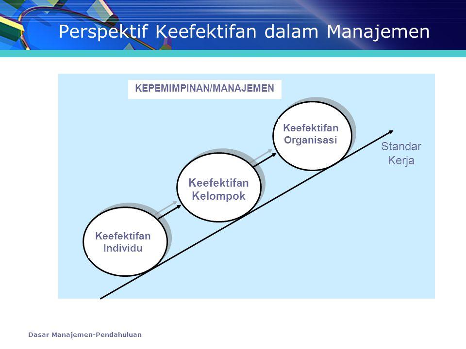 Perspektif Keefektifan dalam Manajemen