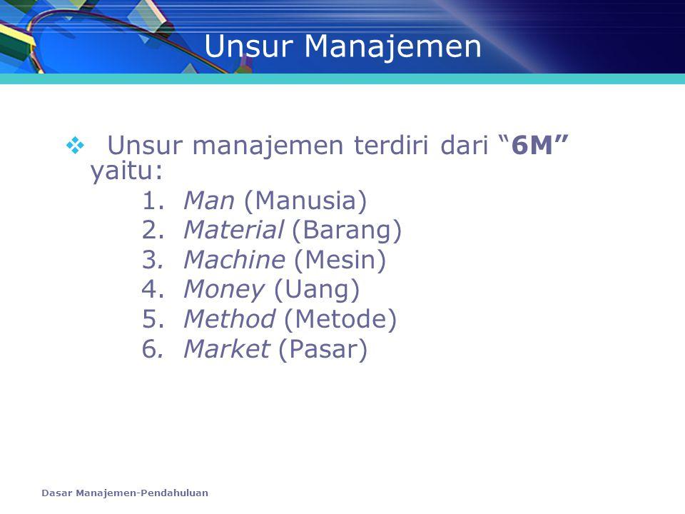 Unsur Manajemen Unsur manajemen terdiri dari 6M yaitu:
