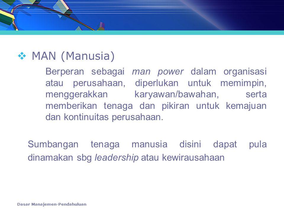 MAN (Manusia)