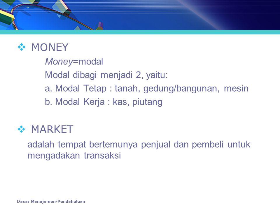 MONEY Money=modal. Modal dibagi menjadi 2, yaitu: a. Modal Tetap : tanah, gedung/bangunan, mesin.