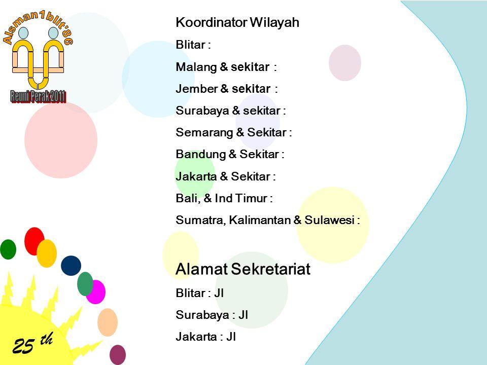 25 th Alamat Sekretariat Koordinator Wilayah Blitar :